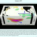 The El Niño of 1997
