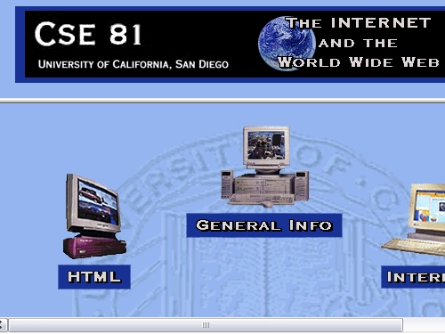 http://cseweb.ucsd.edu/users/polyzos/CSE81/home.96/index.html